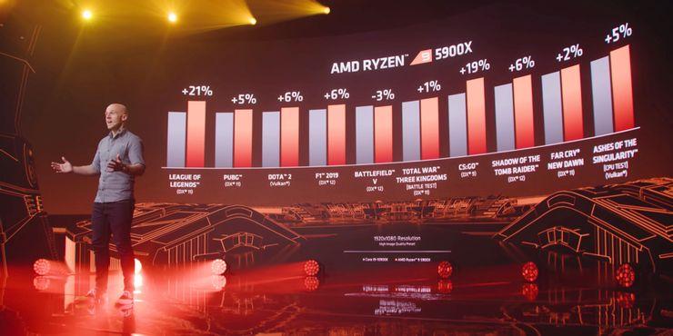 Informasi Mengenai Zen 3 Dari AMD